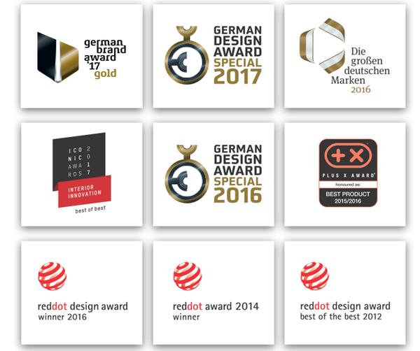 Küppersbusch Design Auszeichnungen