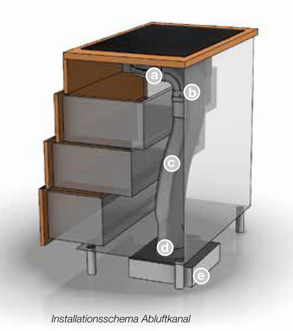 highlights muldenl ftung. Black Bedroom Furniture Sets. Home Design Ideas